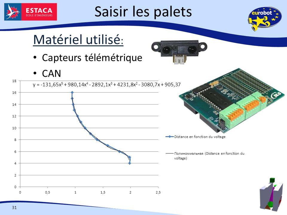 Matériel utilisé : Capteurs télémétrique CAN y = -131,65x 5 + 980,14x 4 - 2892,1x 3 + 4231,8x 2 - 3080,7x + 905,37 Saisir les palets 31