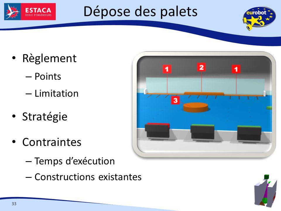 Dépose des palets 33 Règlement – Points – Limitation Stratégie Contraintes – Temps dexécution – Constructions existantes