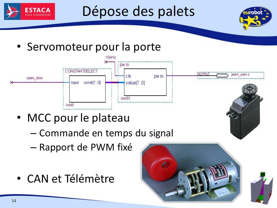 Servomoteur pour la porte MCC pour le plateau – Commande en temps du signal – Rapport de PWM fixé CAN et Télémètre Dépose des palets 34