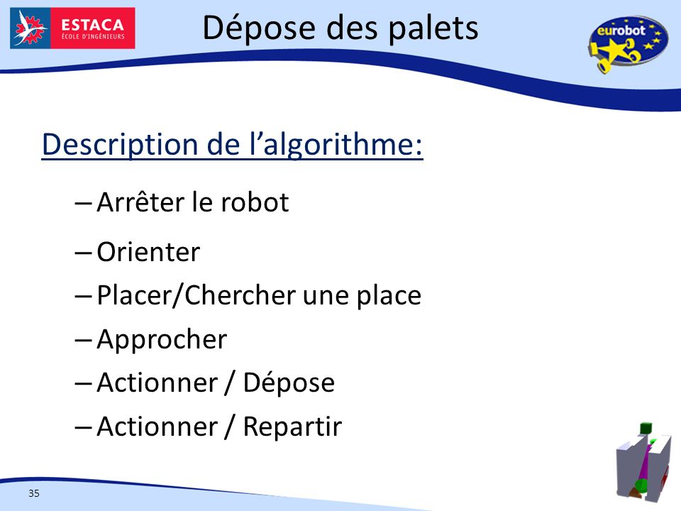 Description de lalgorithme: – Arrêter le robot – Orienter – Placer/Chercher une place – Approcher – Actionner / Dépose – Actionner / Repartir Dépose des palets 35