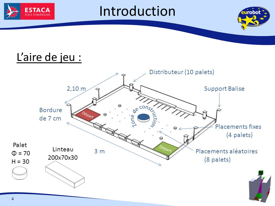 Introduction 4 Laire de jeu : Distributeur (10 palets) 2,10 mSupport Balise Bordure de 7 cm Placements fixes (4 palets) 3 m Placements aléatoires (8 p