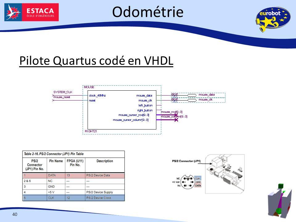 Odométrie 40 Pilote Quartus codé en VHDL