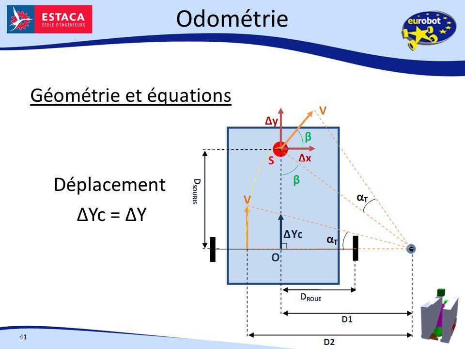 Odométrie 41 Géométrie et équations Déplacement ΔYc = ΔY