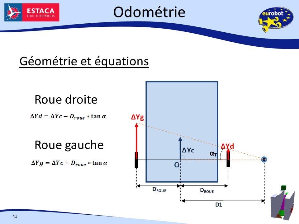 Odométrie 43 Géométrie et équations Roue droite Roue gauche