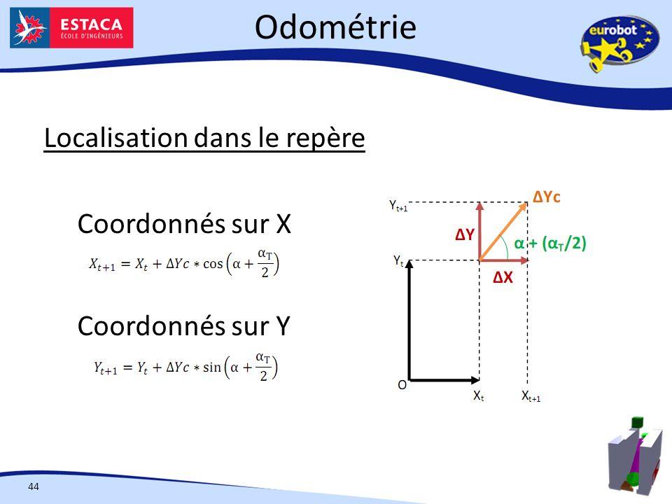 Odométrie 44 Localisation dans le repère Coordonnés sur X Coordonnés sur Y