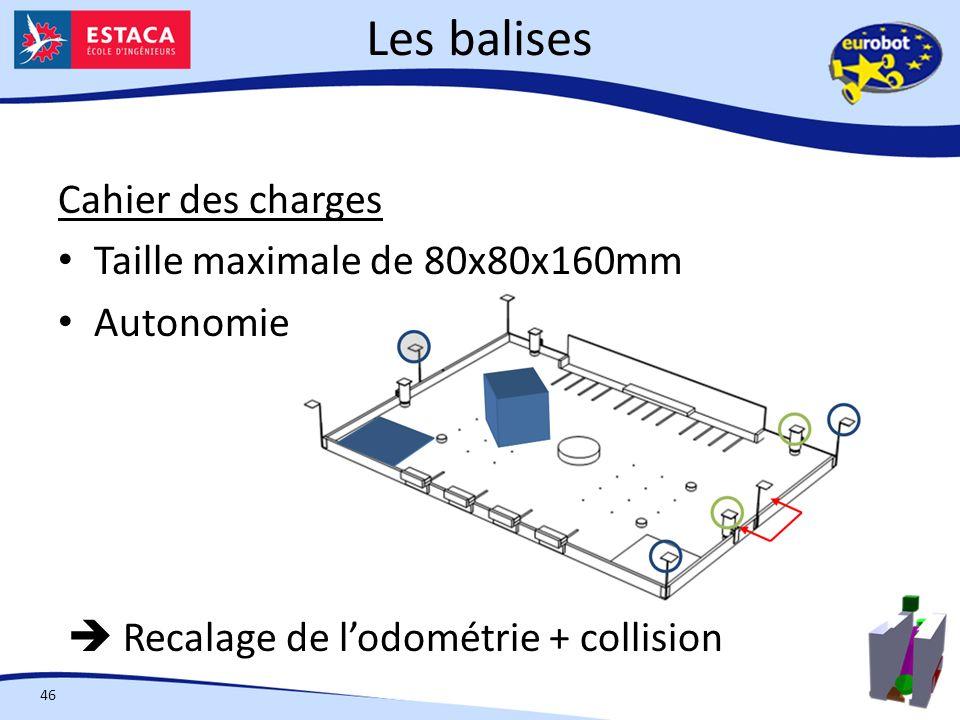 Les balises 46 Cahier des charges Taille maximale de 80x80x160mm Autonomie Recalage de lodométrie + collision