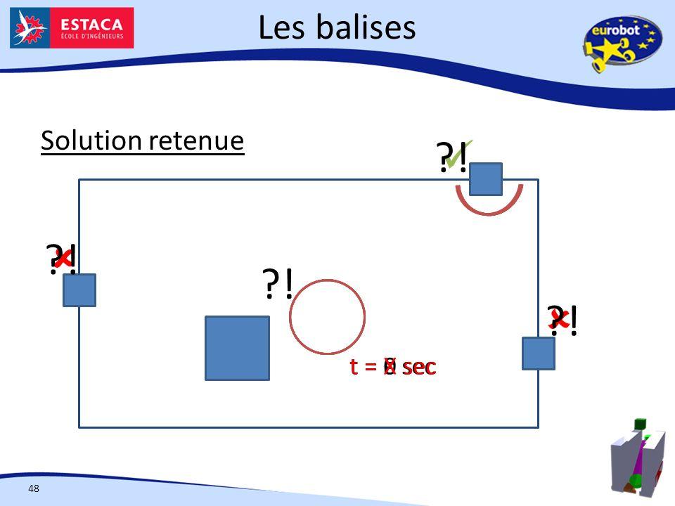 Les balises 48 Solution retenue ?! t = 0 sect = ε sect = X sec ?!