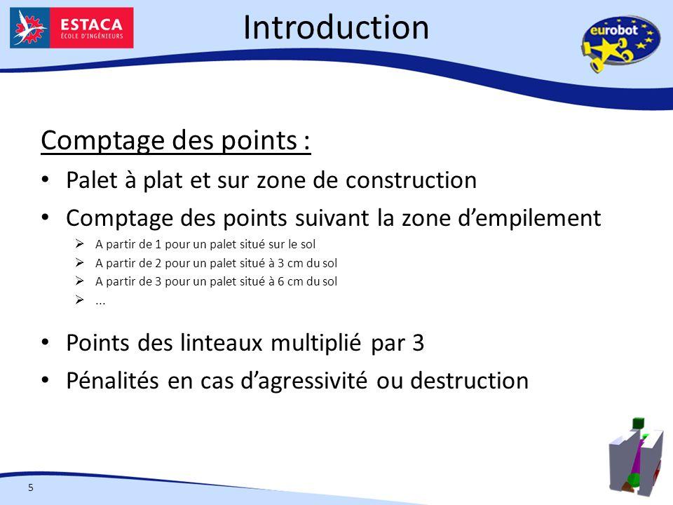 Introduction 5 Comptage des points : Palet à plat et sur zone de construction Comptage des points suivant la zone dempilement A partir de 1 pour un palet situé sur le sol A partir de 2 pour un palet situé à 3 cm du sol A partir de 3 pour un palet situé à 6 cm du sol...