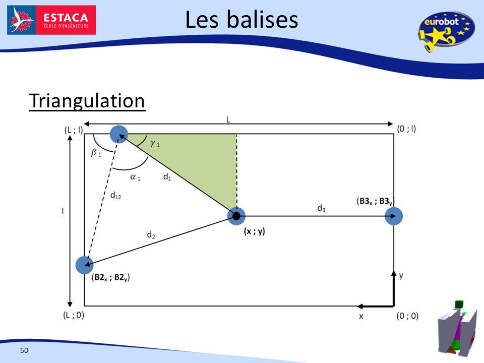 Les balises 50 Triangulation