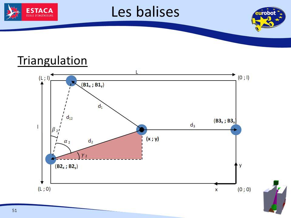 Les balises 51 Triangulation