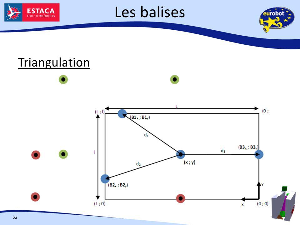 Les balises 52 Triangulation