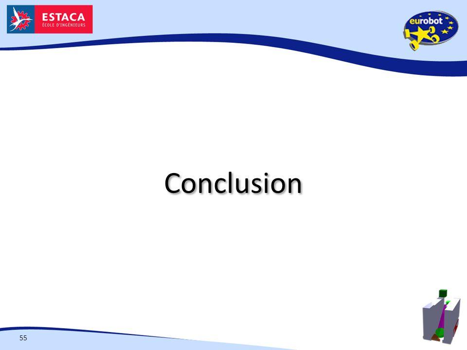 Conclusion 55
