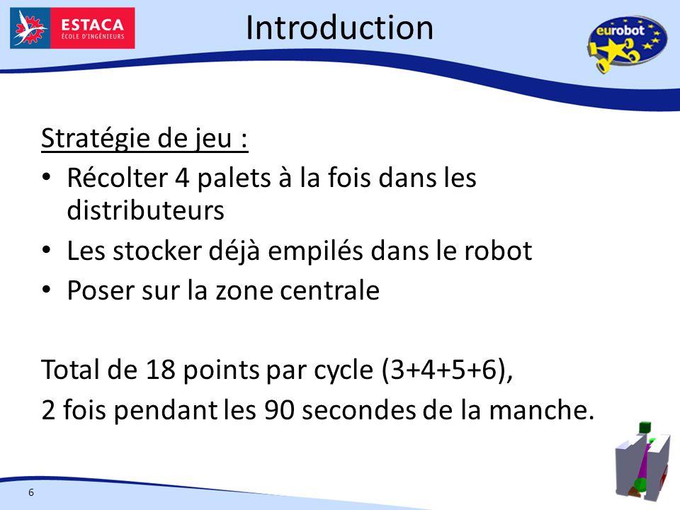 Introduction 6 Stratégie de jeu : Récolter 4 palets à la fois dans les distributeurs Les stocker déjà empilés dans le robot Poser sur la zone centrale Total de 18 points par cycle (3+4+5+6), 2 fois pendant les 90 secondes de la manche.