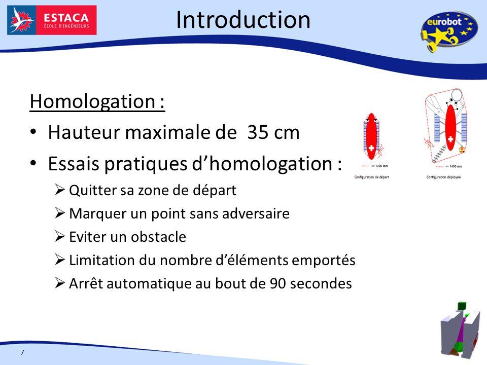 Introduction 8 Processus de développement :