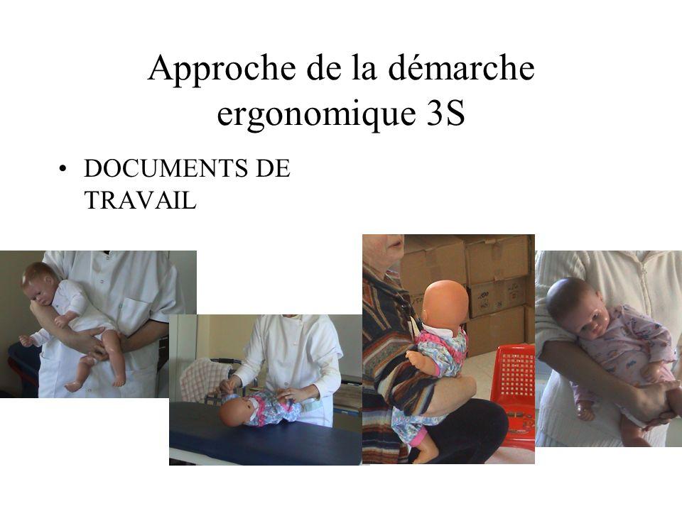Approche de la démarche ergonomique 3S DOCUMENTS DE TRAVAIL