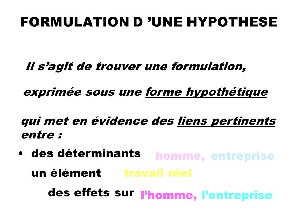 FORMULATION D UNE HYPOTHESE Il sagit de trouver une formulation, qui met en évidence des liens pertinents entre : exprimée sous une forme hypothétique