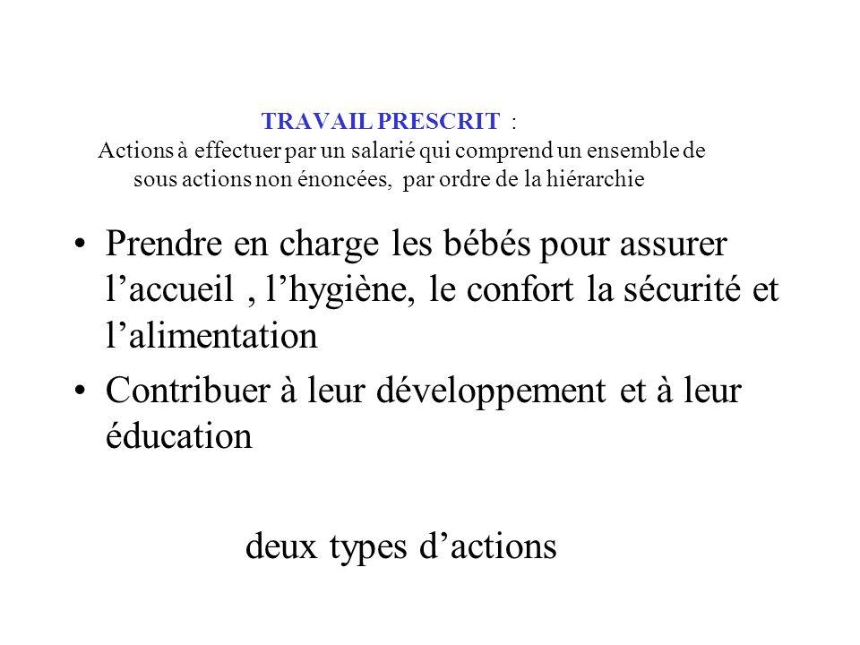 TRAVAIL PRESCRIT : Actions à effectuer par un salarié qui comprend un ensemble de sous actions non énoncées, par ordre de la hiérarchie Prendre en cha