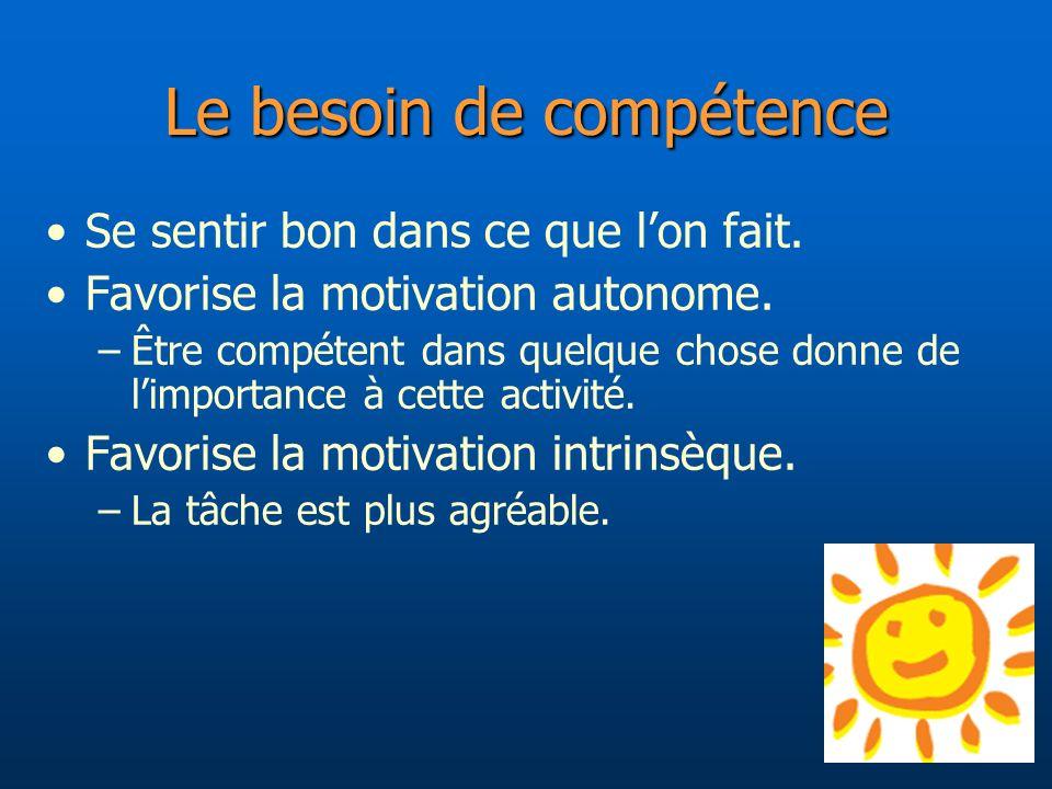 Le besoin de compétence Se sentir bon dans ce que lon fait. Favorise la motivation autonome. –Être compétent dans quelque chose donne de limportance à