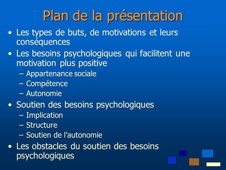 Plan de la présentation Les types de buts, de motivations et leurs conséquences Les besoins psychologiques qui facilitent une motivation plus positive
