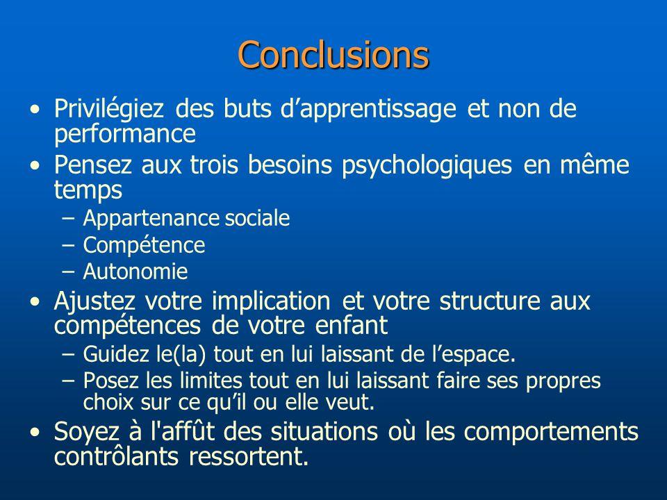 Conclusions Privilégiez des buts dapprentissage et non de performance Pensez aux trois besoins psychologiques en même temps –Appartenance sociale –Com