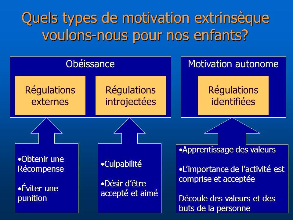 Motivation autonomeObéissance Quels types de motivation extrinsèque voulons-nous pour nos enfants? Régulations externes Obtenir une Récompense Éviter