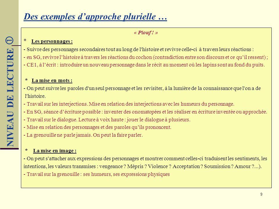 20 Quelques sites ressources http://www.inrp.fr/ONL/ http://www;ricochet-jeunes.org http://www.ac-creteil.fr/crdp/telemaque/ http://perso.wanadoo.fr/livresenreseaux/ http://www.ien-landivisiau.ac-rennes.fr http://atoutlire.free.fr/bibliographies/pagebibl.htm http://netia59.ac-lille.fr/lille-centre/accueil.htm http://www.uvp5.univ-paris5.fr/tfl/TFL.asp QUELQUES SITES RESSOURCES