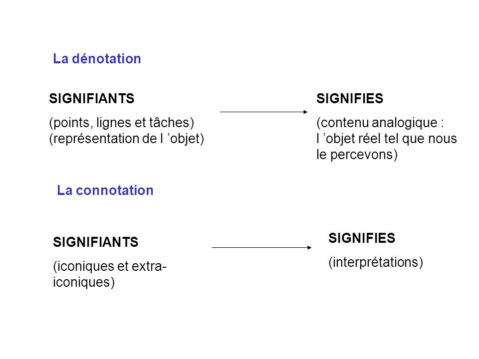 La dénotation SIGNIFIANTS (points, lignes et tâches) (représentation de l objet) SIGNIFIES (contenu analogique : l objet réel tel que nous le percevon