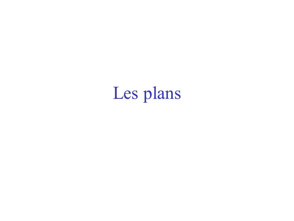Les plans
