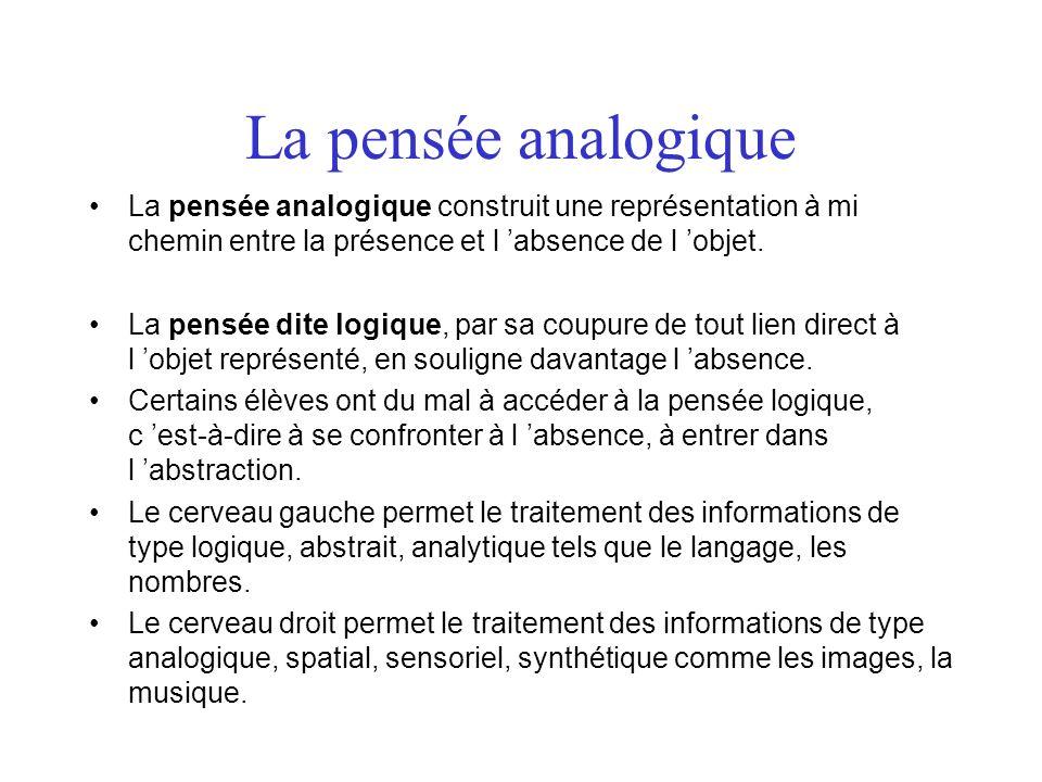 La pensée analogique La pensée analogique construit une représentation à mi chemin entre la présence et l absence de l objet. La pensée dite logique,