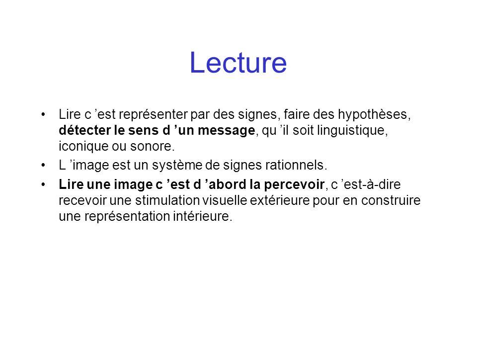 Lecture Lire c est représenter par des signes, faire des hypothèses, détecter le sens d un message, qu il soit linguistique, iconique ou sonore. L ima
