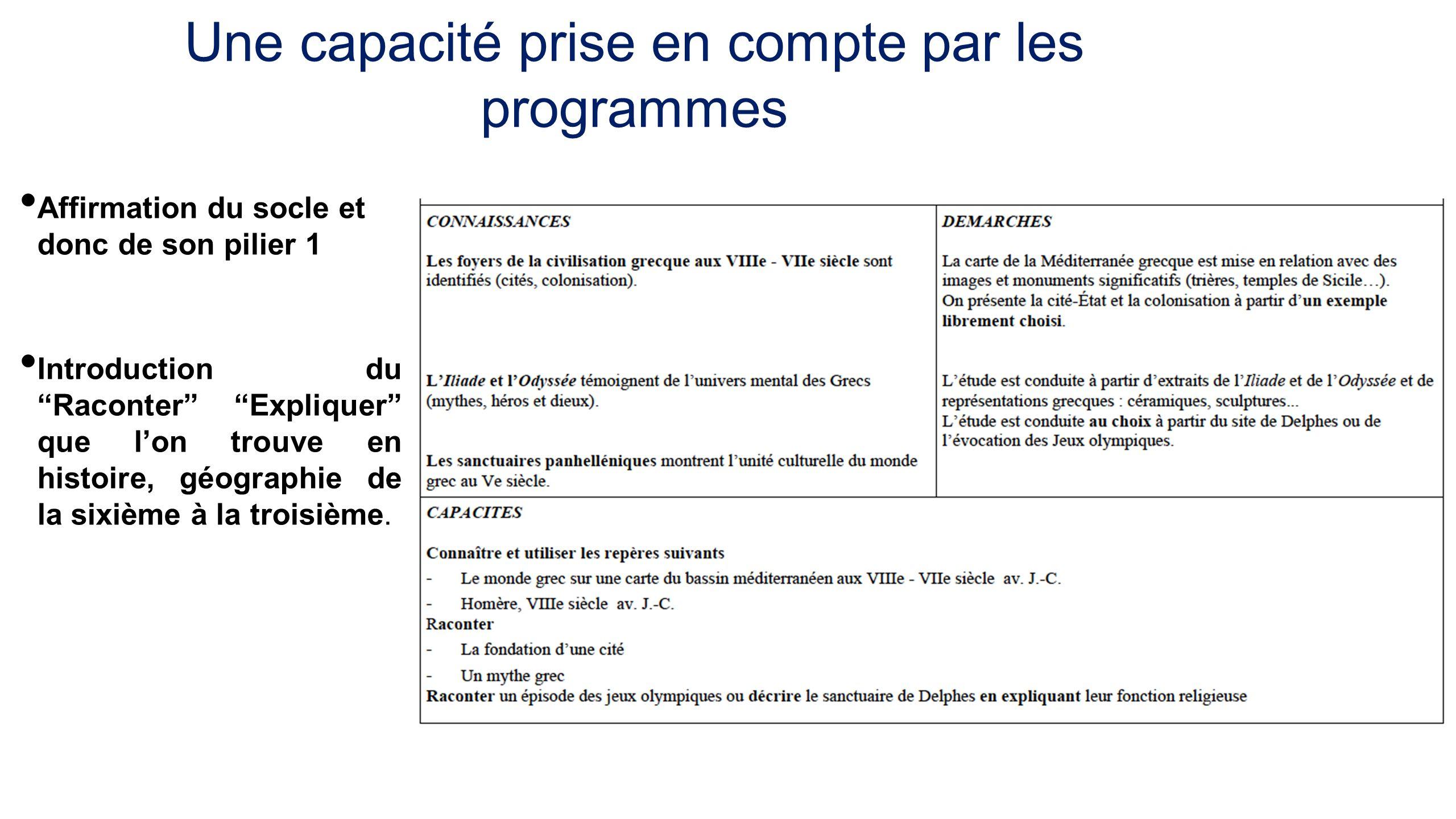 Une capacité prise en compte par les programmes Affirmation du socle et donc de son pilier 1 Introduction du Raconter Expliquer que lon trouve en hist