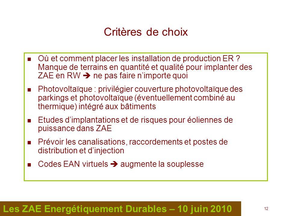 12 Les ZAE Energétiquement Durables – 10 juin 2010 Critères de choix Où et comment placer les installation de production ER ? Manque de terrains en qu