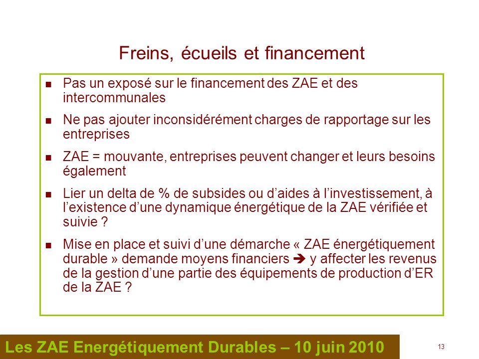 13 Les ZAE Energétiquement Durables – 10 juin 2010 Freins, écueils et financement Pas un exposé sur le financement des ZAE et des intercommunales Ne p