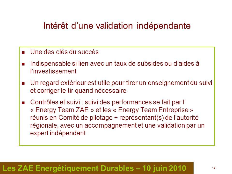 14 Les ZAE Energétiquement Durables – 10 juin 2010 Intérêt dune validation indépendante Une des clés du succès Indispensable si lien avec un taux de s