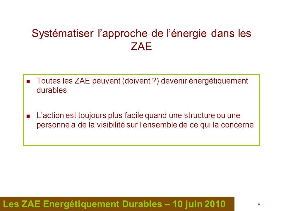 4 4 Les ZAE Energétiquement Durables – 10 juin 2010 Systématiser lapproche de lénergie dans les ZAE Toutes les ZAE peuvent (doivent ?) devenir énergét