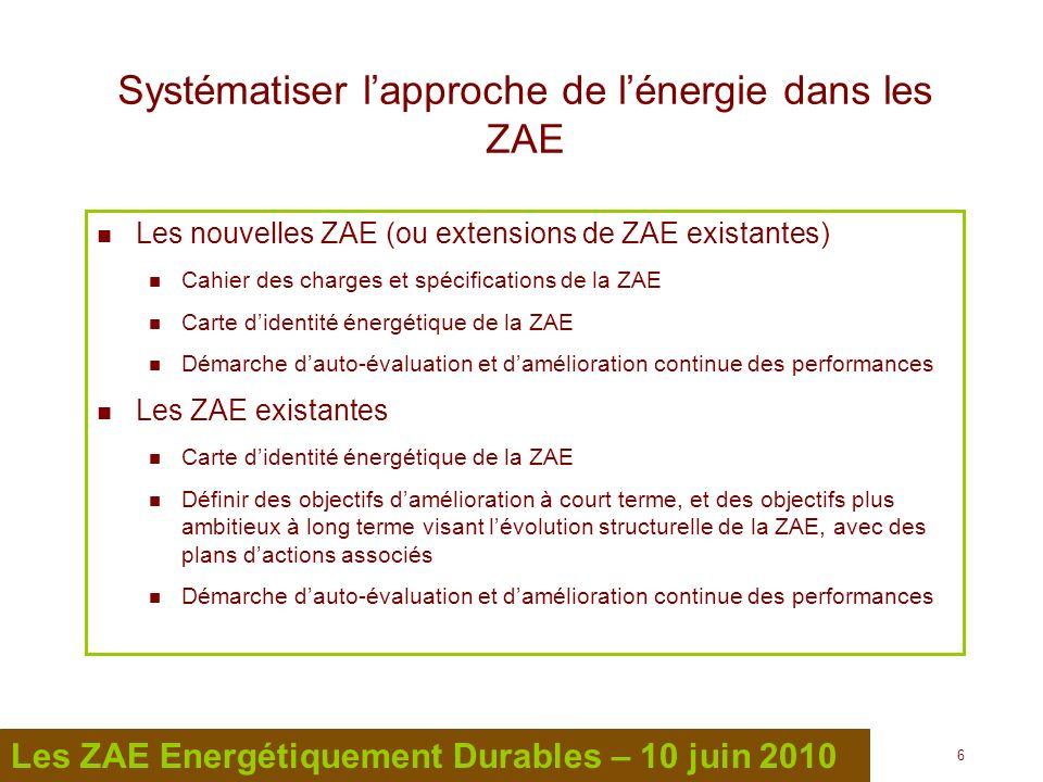 7 7 Les ZAE Energétiquement Durables – 10 juin 2010 Créer une méthodologie univoque pour tous les zonings, et loutil associé, en termes détablissement et de suivi dune carte didentité énergétique de la ZAE Méthodologie et outil doivent être compatible avec un bilan carbone, aussi bien au niveau des entreprises quau niveau de la ZAE, pour pouvoir alimenter (directement ou ultérieurement) des bilan carbone entreprises et un bilan carbone territoire (pour la ZAE) Ne pas ajouter inconsidérément des charges de rapportage sur les entreprises (repartir autant que possible des données des autres rapportages quand ils existent : ET, ABC, …), et pouvoir utiliser ces données à un niveau agrégé pour des besoins divers de rapportages et de plans nationaux Systématiser lapproche de lénergie dans les ZAE