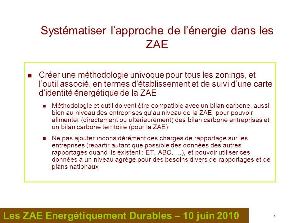 8 8 Les ZAE Energétiquement Durables – 10 juin 2010 Cette carte didentité doit couvrir toute la consommation et la production dénergie sur la ZAE, et distinguer le renouvelable du non renouvelable Consommation dénergie due à la mobilité qui franchit les frontières de la ZAE : ne pas prendre en compte le fret, mais prendre en compte le déplacement des personnes Il faut impliquer toutes les entreprises de la ZAE + le gestionnaire (ou un interlocuteur relais, un animateur, un coordinateur) de la ZAE Chaque entreprise doit posséder son propre plan de gestion énergétique Eclairage de la ZAE + éclairage externe des entreprises: gestionnaire de la ZAE Suivi / Monitoring Systématiser lapproche de lénergie dans les ZAE