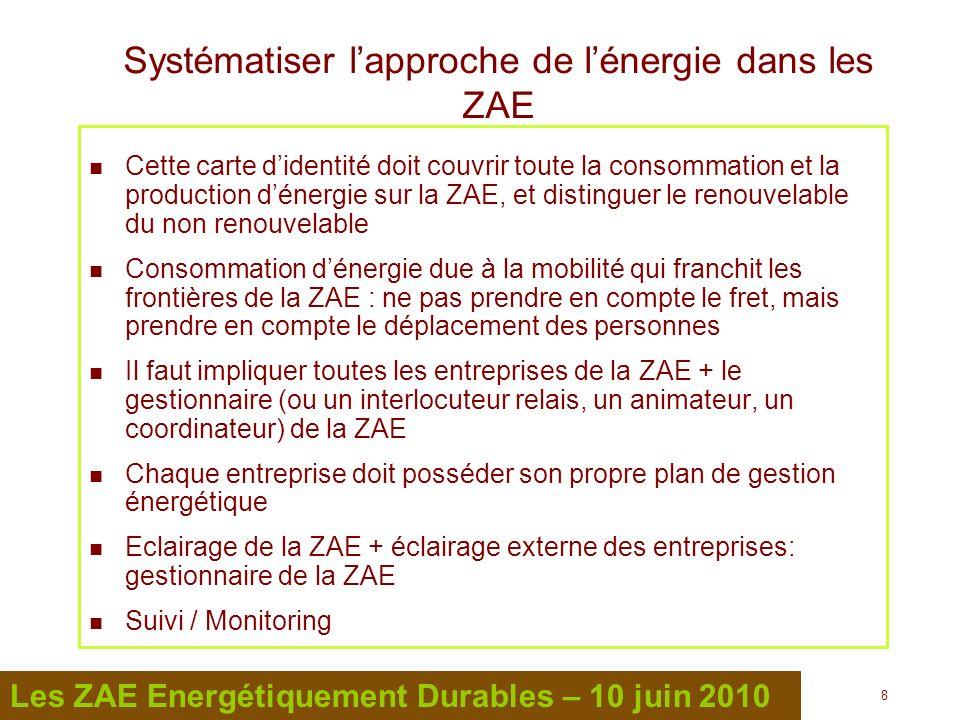 8 8 Les ZAE Energétiquement Durables – 10 juin 2010 Cette carte didentité doit couvrir toute la consommation et la production dénergie sur la ZAE, et