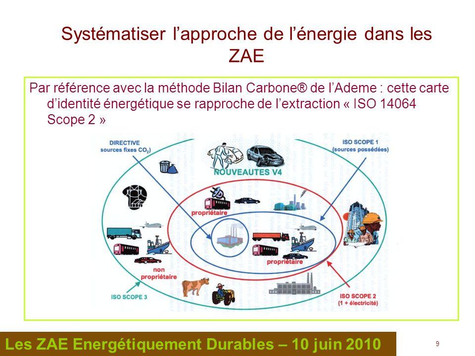 9 9 Les ZAE Energétiquement Durables – 10 juin 2010 Par référence avec la méthode Bilan Carbone® de lAdeme : cette carte didentité énergétique se rapp
