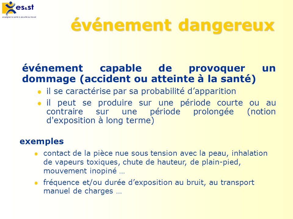 événement dangereux événement capable de provoquer un dommage (accident ou atteinte à la santé) il se caractérise par sa probabilité dapparition il pe