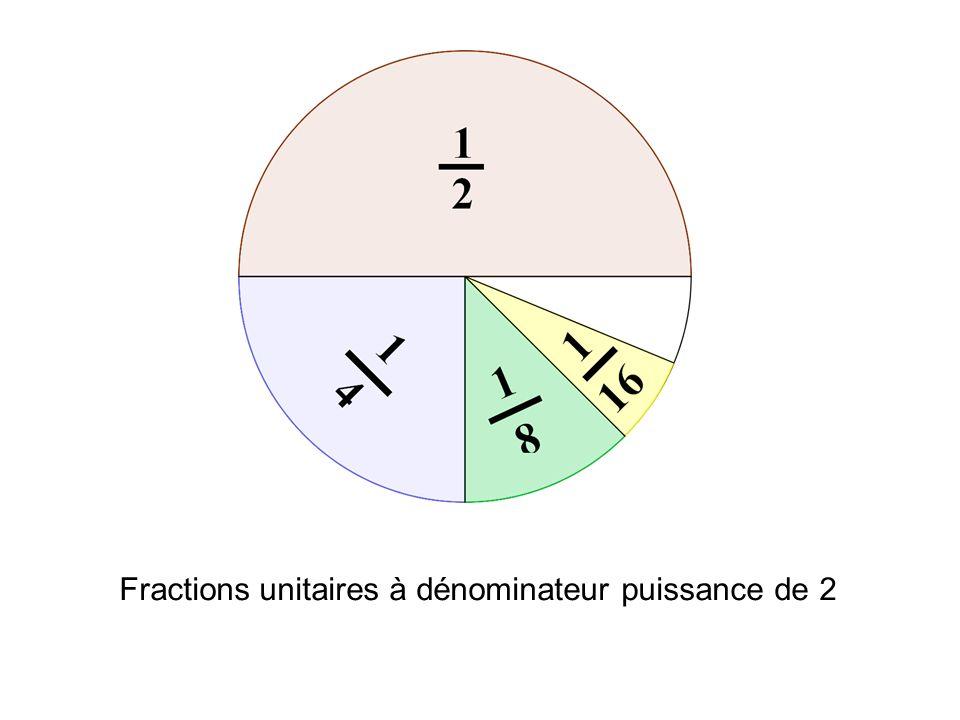 Fractions unitaires à dénominateur puissance de 2
