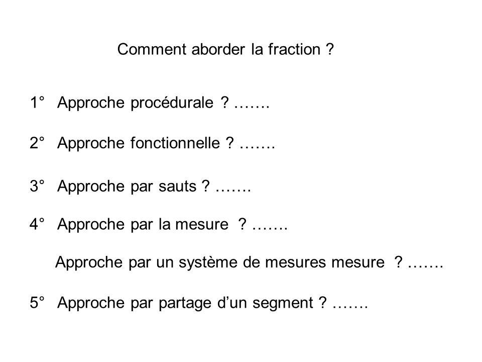 Comment aborder la fraction ? 1° Approche procédurale ? ……. 2° Approche fonctionnelle ? ……. 3° Approche par sauts ? ……. 4° Approche par la mesure ? ……