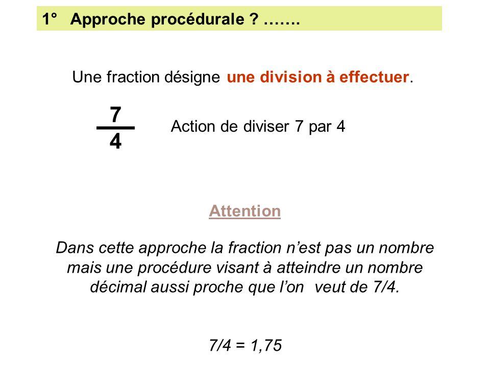 1° Approche procédurale ? ……. Une fraction désigne une division à effectuer. Action de diviser 7 par 4 7474 Dans cette approche la fraction nest pas u