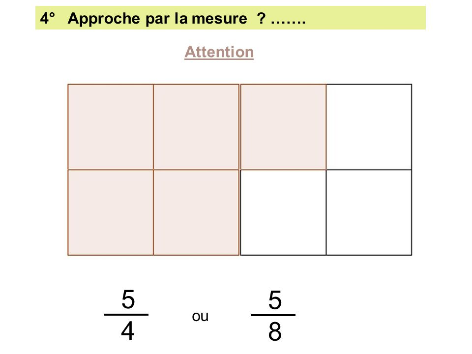 4° Approche par la mesure ? ……. Attention 5454 5858 ou