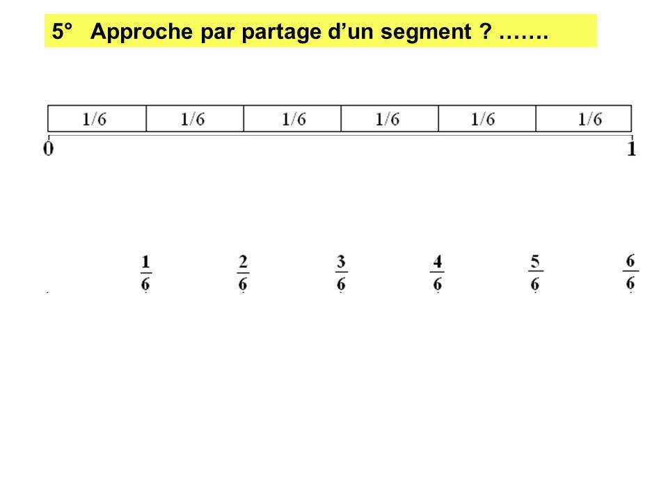 5° Approche par partage dun segment ? …….
