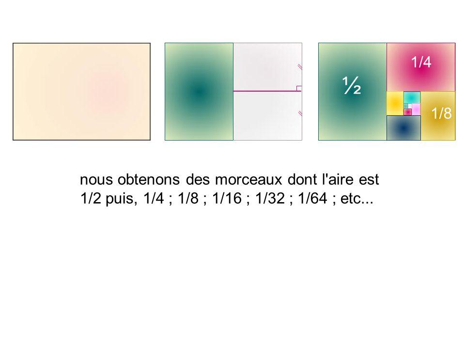nous obtenons des morceaux dont l'aire est 1/2 puis, 1/4 ; 1/8 ; 1/16 ; 1/32 ; 1/64 ; etc... ½ 1/4 1/8