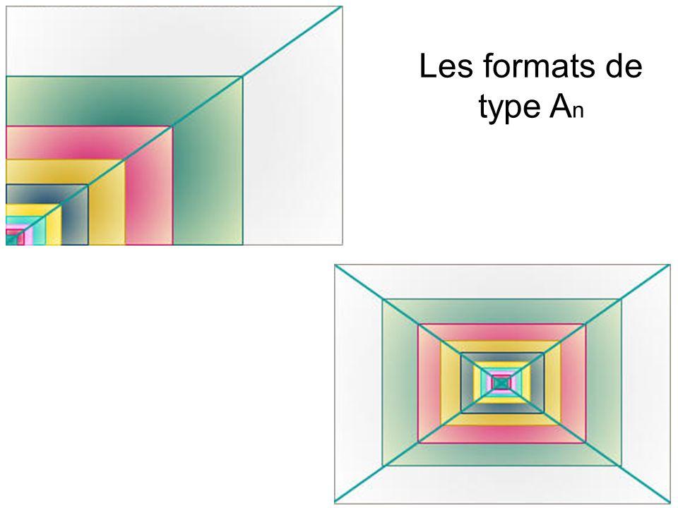 Les formats de type A n