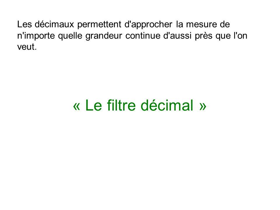 Les décimaux permettent d'approcher la mesure de n'importe quelle grandeur continue d'aussi près que l'on veut. « Le filtre décimal »