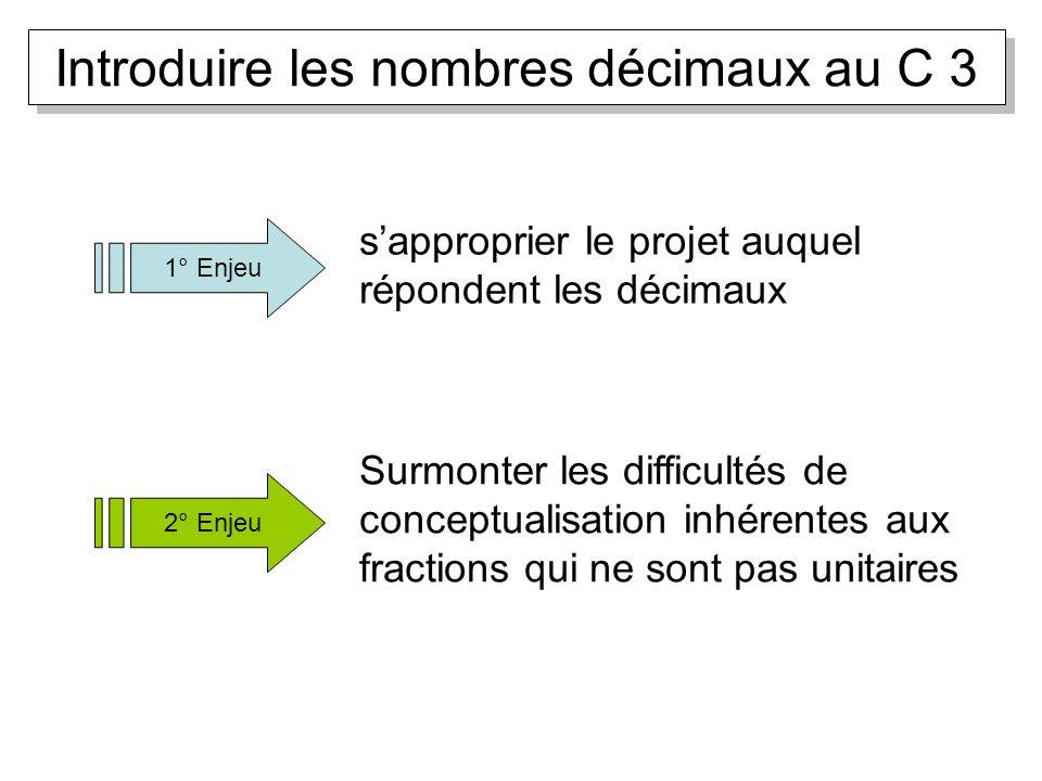 Introduire les nombres décimaux au C 3 1° Enjeu 2° Enjeu sapproprier le projet auquel répondent les décimaux Surmonter les difficultés de conceptualis