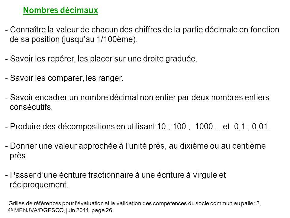 Nombres décimaux - Connaître la valeur de chacun des chiffres de la partie décimale en fonction de sa position (jusquau 1/100ème). - Savoir les repére
